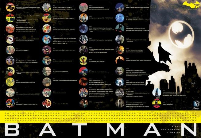 batman-timeline24-final-1-1e136-100269